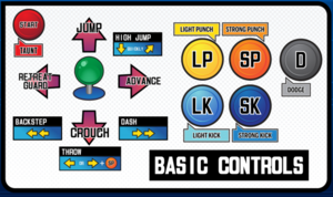 The Rumble Fish 2 Basic Controls.png