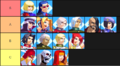 EE Updated Tier List2.PNG
