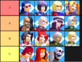 EE Japanese Tier List.png
